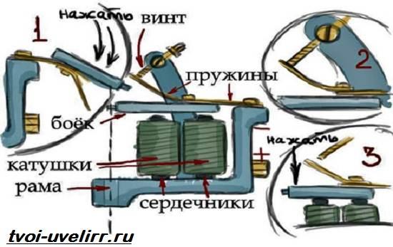 Схемы сборки индукционной машинки