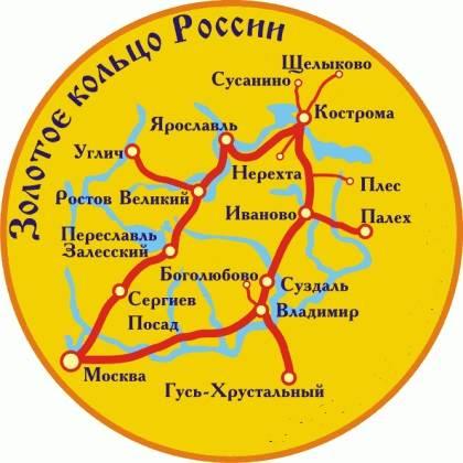 Золотое-кольцо-России-5