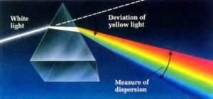 Оптические-свойства-драгоценных-и-полудрагоценных-природных-камней-3