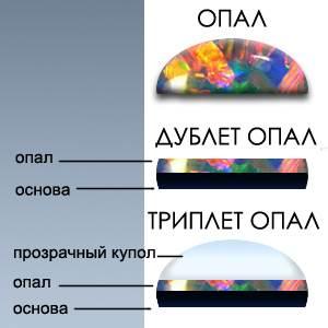 Что-такое-композитные-камни-Понятия-дублеты-и-триплеты-5