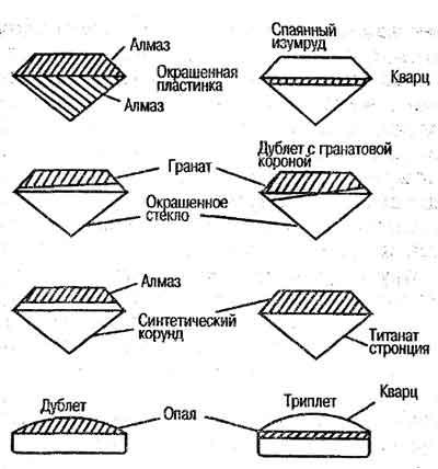 Что-такое-композитные-камни-Понятия-дублеты-и-триплеты-4