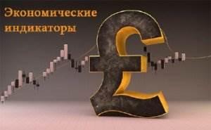 Индикаторы-экономических-показателей-на-рынке-Форекс-1