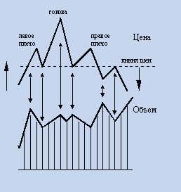 Подробности-о-техническом-анализе-и-индикаторах-рынка-Форекс-5