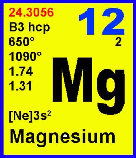 Магний-Описание-и-свойства-магния-2