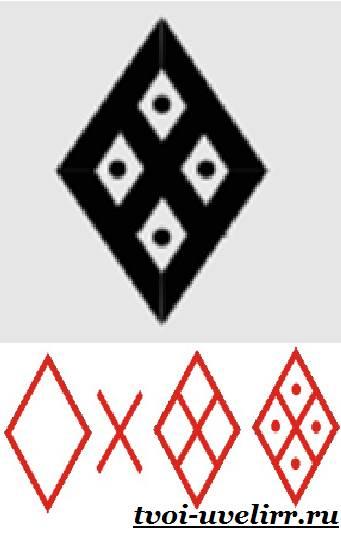 Славянские-символы-Виды-и-значения-славянских-символов-1
