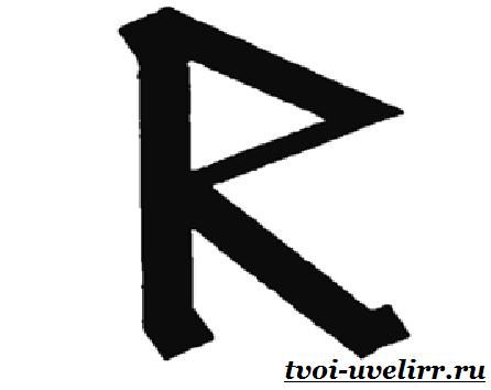 Славянские-символы-Виды-и-значения-славянских-символов-15