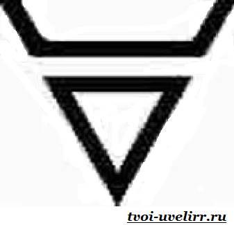 Славянские-символы-Виды-и-значения-славянских-символов-5