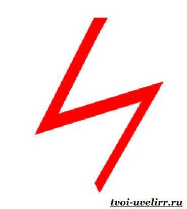 Славянские-символы-Виды-и-значения-славянских-символов-7