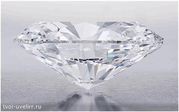 Белый-камень-Популярные-белые-камни-1