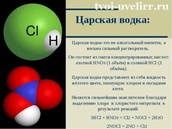 Что-такое-Царская-водка-Состав-и-свойства-Царской-водки-5