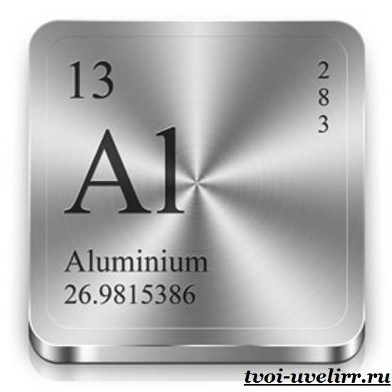 Алюминий-Свойства-алюминия-Применение-алюминия-3
