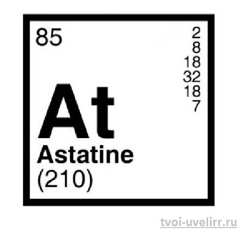 Астат-элемент-Свойства-астата-Применение-астата-1