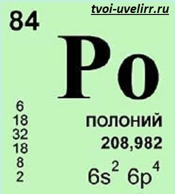 Полоний-Свойства-полония-Применение-полония-1