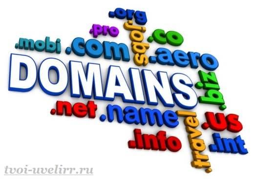 Что-такое-домен-доменная-зона-и-доменное-имя-3
