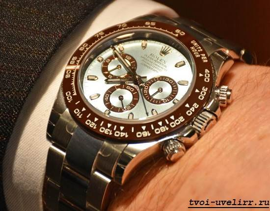 Часы ролекс все виды цена
