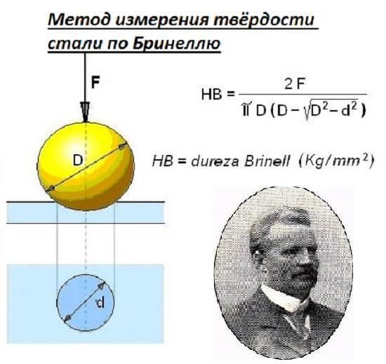 Твердость-по-Бринеллю-Особенности-и-суть-метода-2