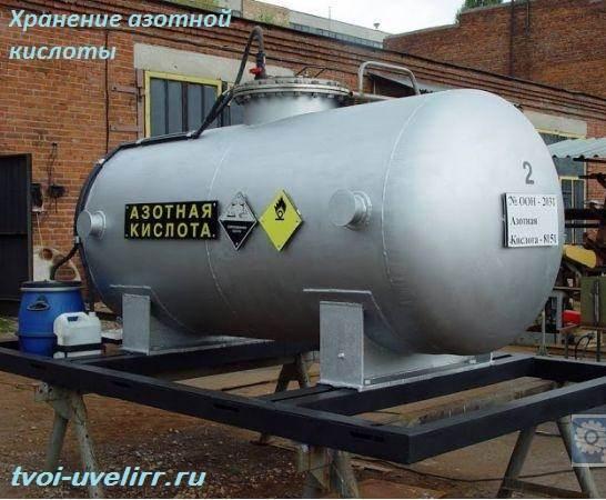 Азотная-кислота-Свойства-добыча-применение-и-цена-азотной-кислоты-6