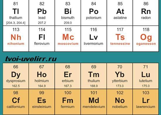 Московий-элемент-Свойства-добыча-применение-и-цена-московия-4