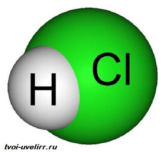Соляная-кислота-Свойства-производство-применение-и-цена-соляной-кислоты-2