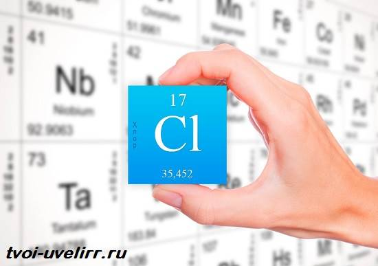Хлор-элемент-Свойства-хлора-Применение-хлора-1