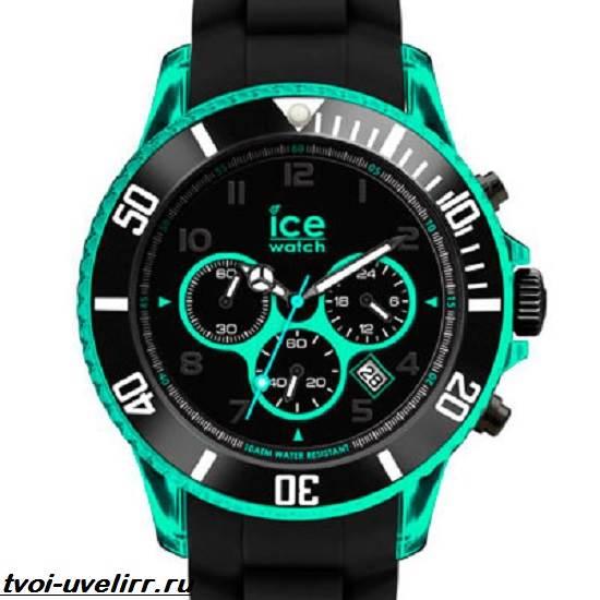 Часы-Ice-Watch-Особенности-цена-и-отзывы-о-часах-Ice-Watch-4