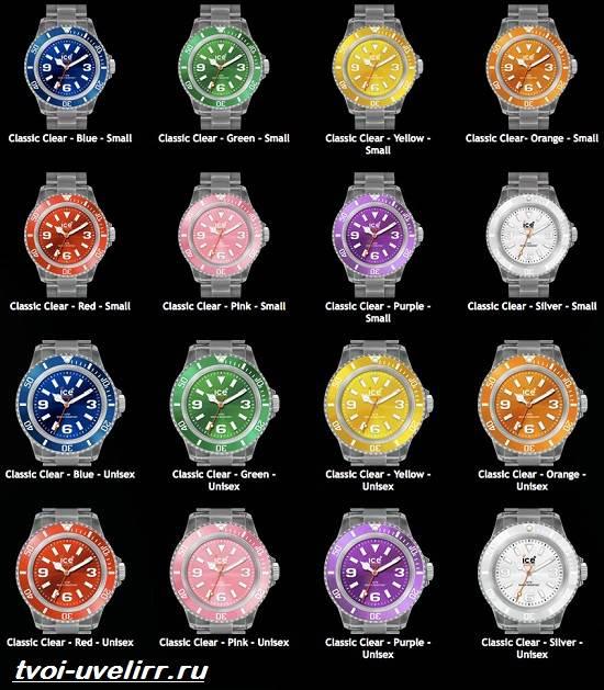 Часы-Ice-Watch-Особенности-цена-и-отзывы-о-часах-Ice-Watch-7
