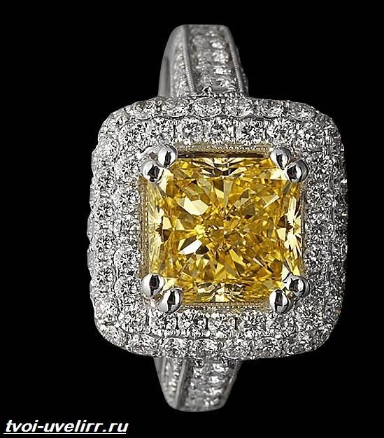 Желтый-камень-Популярные-желтые-камни-и-их-свойства-1