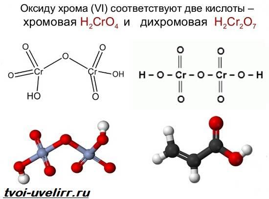 Хромовая-кислота-Свойства-добыча-применение-и-цена-хромовой-кислоты-2