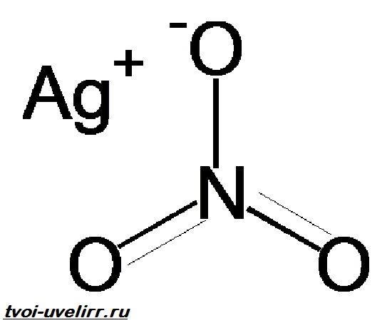 Что-такое-азотнокислое-серебро-Свойства-получение-и-применение-азотнокислого-серебра-1