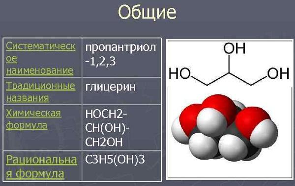 Что-такое-глицерин-Свойства-получение-применение-и-цена-глицерина-11