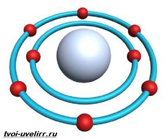 Кислород-газ-Свойства-добыча-применение-и-цена-кислорода-2