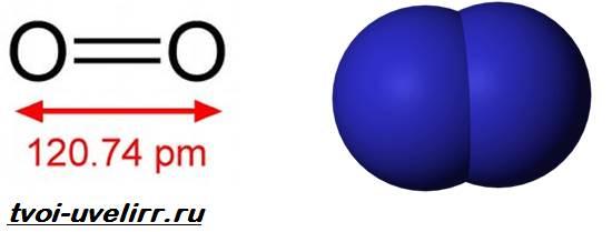 Кислород-газ-Свойства-добыча-применение-и-цена-кислорода-5