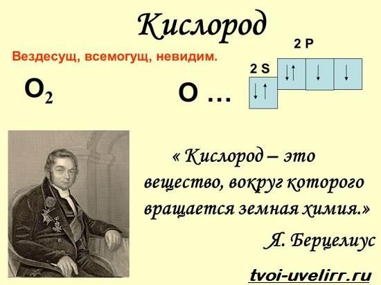 Кислород-газ-Свойства-добыча-применение-и-цена-кислорода-6