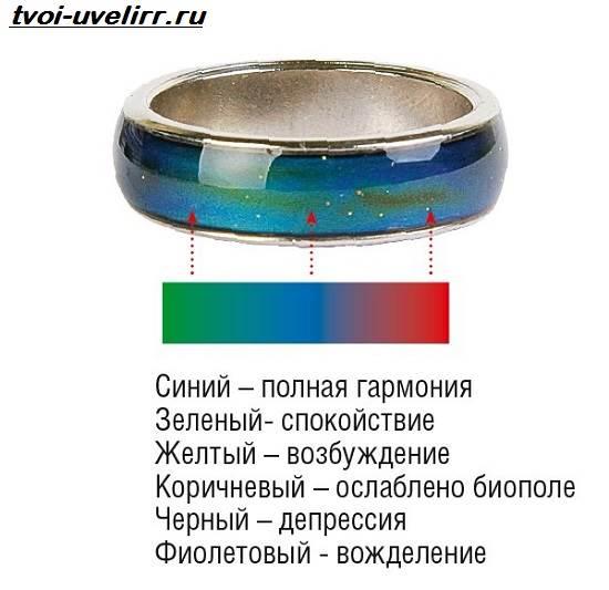 Кольцо-хамелеон-Описание-особенности-значение-и-цена-кольца-хамелеон-1