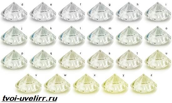 Желтый-бриллиант-Свойства-происхождение-добыча-и-цена-желтых-бриллиантов-4