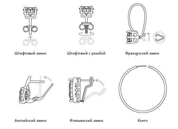 Замки-серег-Описание-особенности-и-виды-замков-на-сережках-2