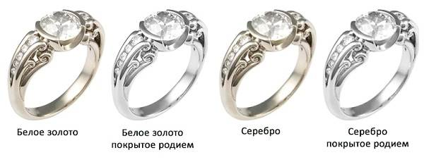 Благородные-металлы-Свойства-добыча-обработка-и-виды-благородных-металлов-5