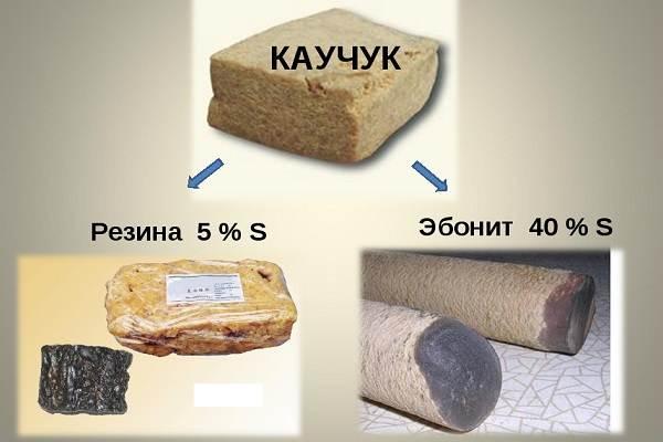 Что-такое-эбонит-Описание-характеристики-свойства-и-применение-материала-7